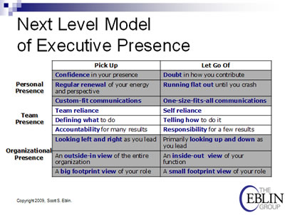Nextlevel-model-presence